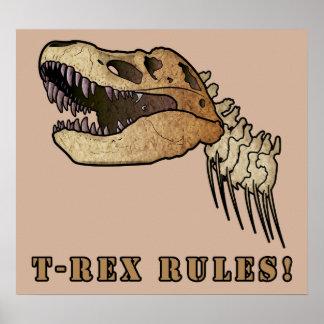 Reglas de T-Rex Póster