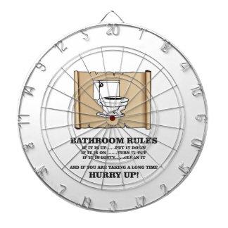 reglas del cuarto de baño de la voluta