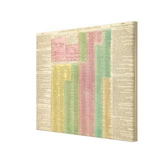Reglas romanas de la cronología impresión en lienzo estirada