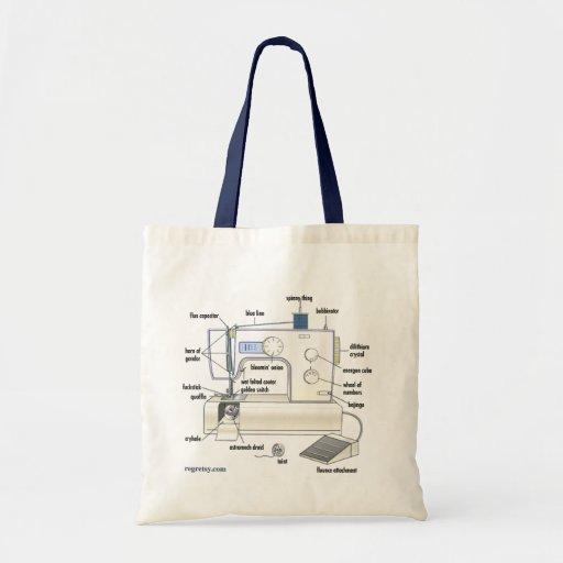 Regretsy Sewing Machine (PG) Budget Tote Bag