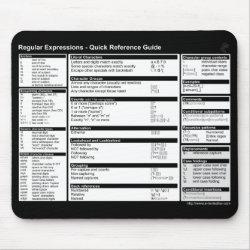 Regular Expressions Mousepad