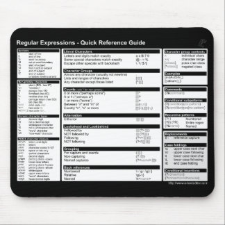 Regular Expressions - Quick Reference Mousepad
