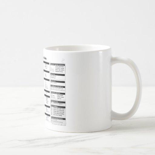 Regular Expressions - Quick Reference Mug