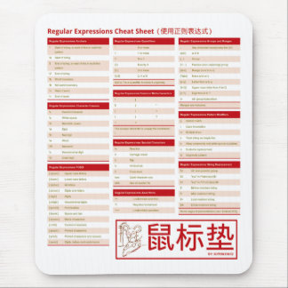 Regular Expressions - The Cheat Sheet! (使用正则表达式) Mouse Pad