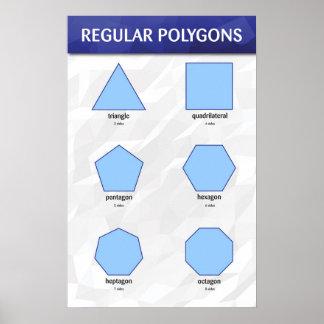 Regular Polygons Poster