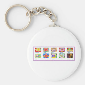 Reiki Master Tools - Symbols n Giveaways Key Chains