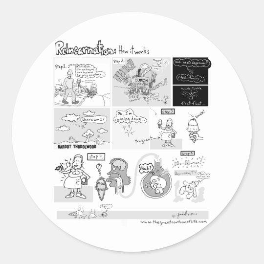 Reincarnation-- How It Works Classic Round Sticker