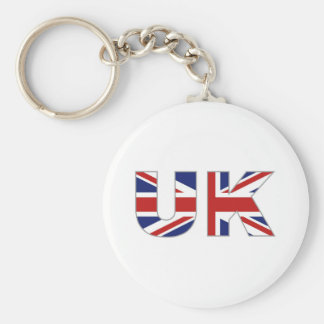 Reino Unido Llavero Redondo Tipo Pin