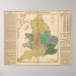 Reinos de los anglosajones poster