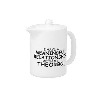 Relación significativa Theorbo