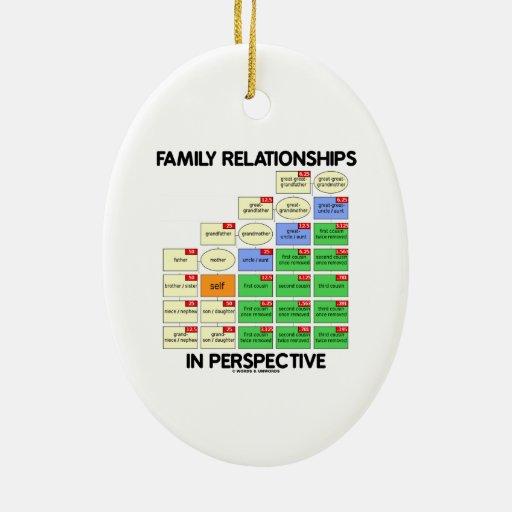 Relaciones de familia en la perspectiva (genealogí ornamentos de navidad