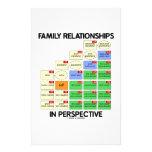 Relaciones de familia en la perspectiva (genealogí papeleria