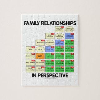 Relaciones de familia en la perspectiva (genealogí puzzle