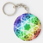 relámpago impresionante del arco iris llavero personalizado