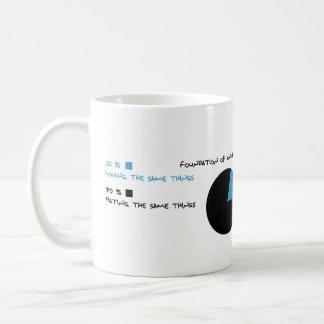 Relationship Pie Chart - funny mug