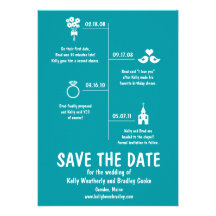 Relationship Timeline on Relationship Timeline Save The Date