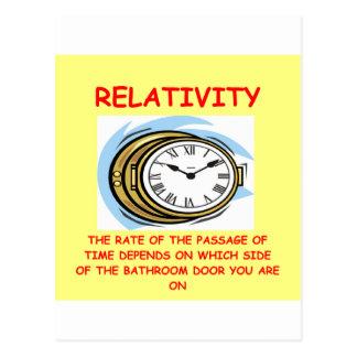 relatividad postal