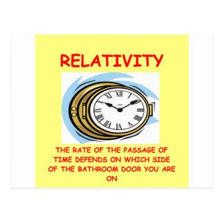 relatividad tarjetas postales