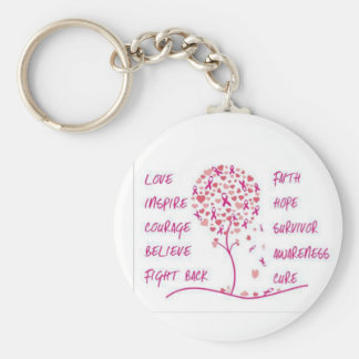 Relay for life white key chain