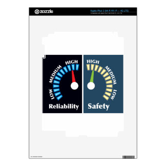Reliability and Safety Gauges Decal For iPad 3