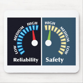 Reliability and Safety Gauges Mouse Pad