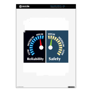 Reliability and Safety Gauges Skins For iPad 2