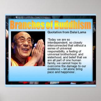 Religión, Buddhism, Dalai Lama Impresiones