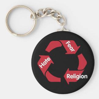 Religión del miedo del odio llavero redondo tipo pin