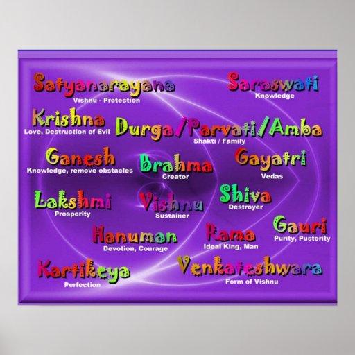 Religión, nombres hindúes de dioses posters