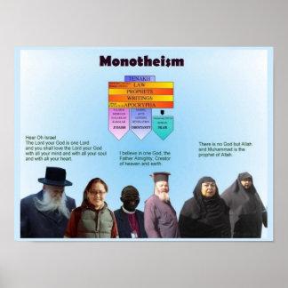 Religiones del mundo, Monotheisrm Posters