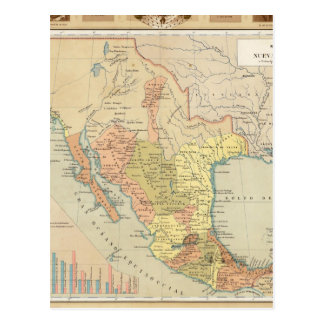 Religious and Secular Figures of Mexico Postcard