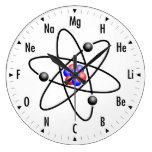 Reloj atómico de la ciencia/de la química