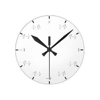 Reloj complejo de la matemáticas