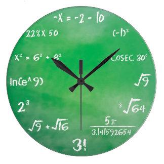 Reloj - concurso de las matemáticas para los friki