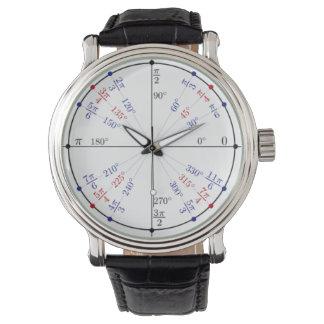 Reloj de cuero negro clásico del círculo de unidad