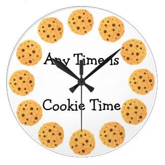 Reloj de la galleta