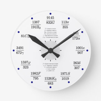 Reloj de la matemáticas constantes