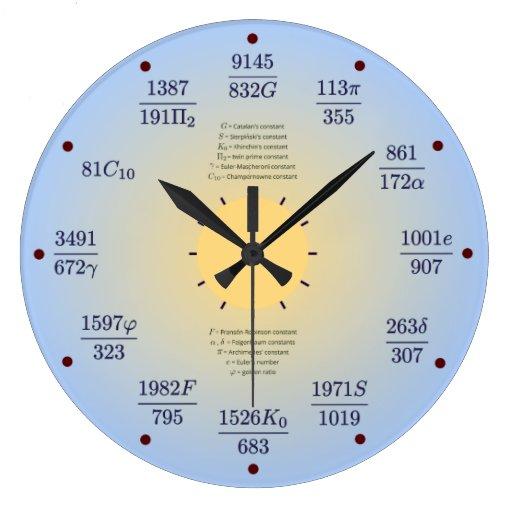 Reloj de la matemáticas (constantes)