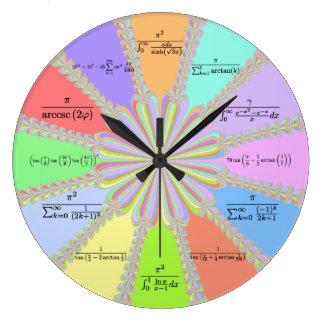 Reloj de la matemáticas del fractal de Newton Raph