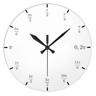 Reloj de la matemáticas del radián