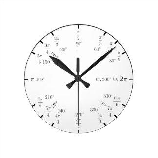 Reloj de la matemáticas del Trig