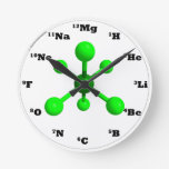 Reloj de la molécula - verde