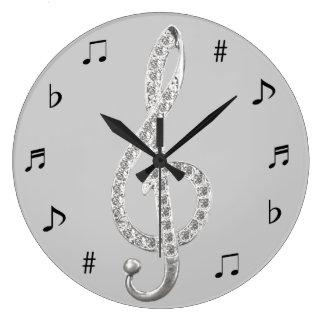 Reloj de la música