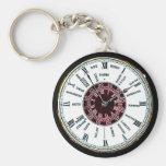 Reloj de la zona horaria del vintage llavero