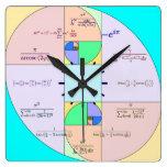 Reloj de oro de la matemáticas del coeficiente