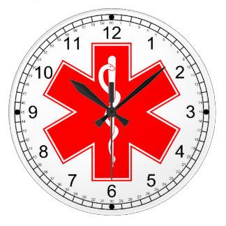 Reloj de pared alerta médico