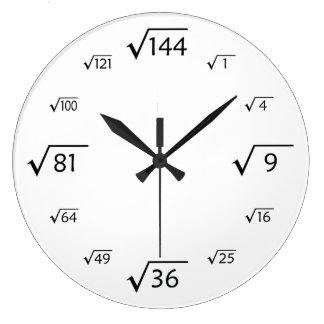 Reloj de pared de la raíz cuadrada (blanco/negro)