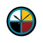 Reloj de pared de la rueda de la medicina