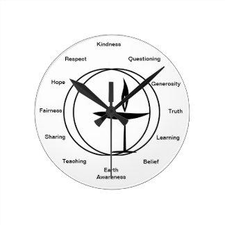 Reloj de pared humanitario