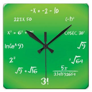 Reloj de pared - reloj del concurso de estallido d